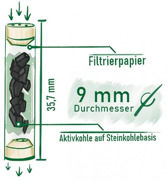PURIZE Regular Size 50 Stk. Filter Tips